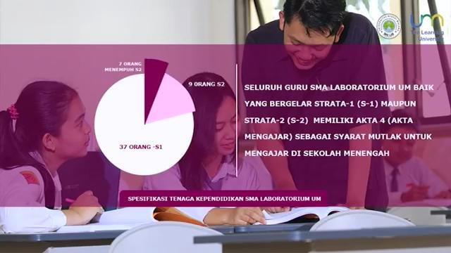 statistik guru-sdm